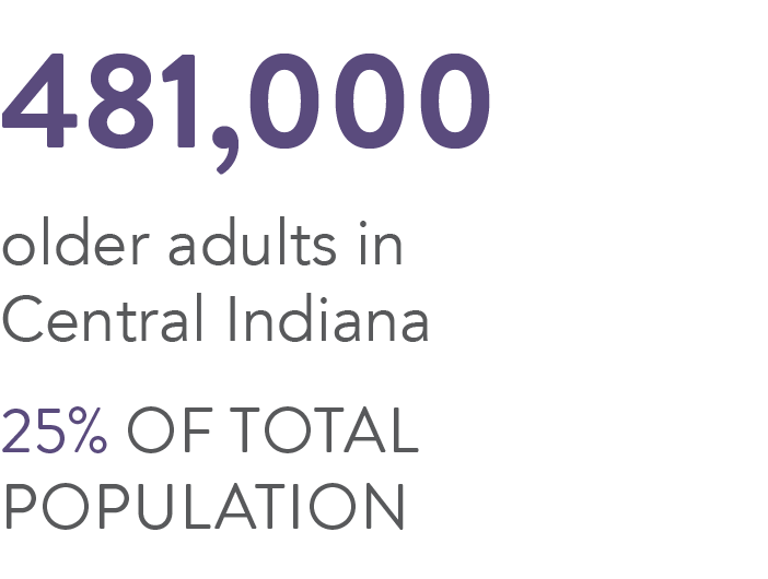 There are 480,000 older adults in Central Indiana